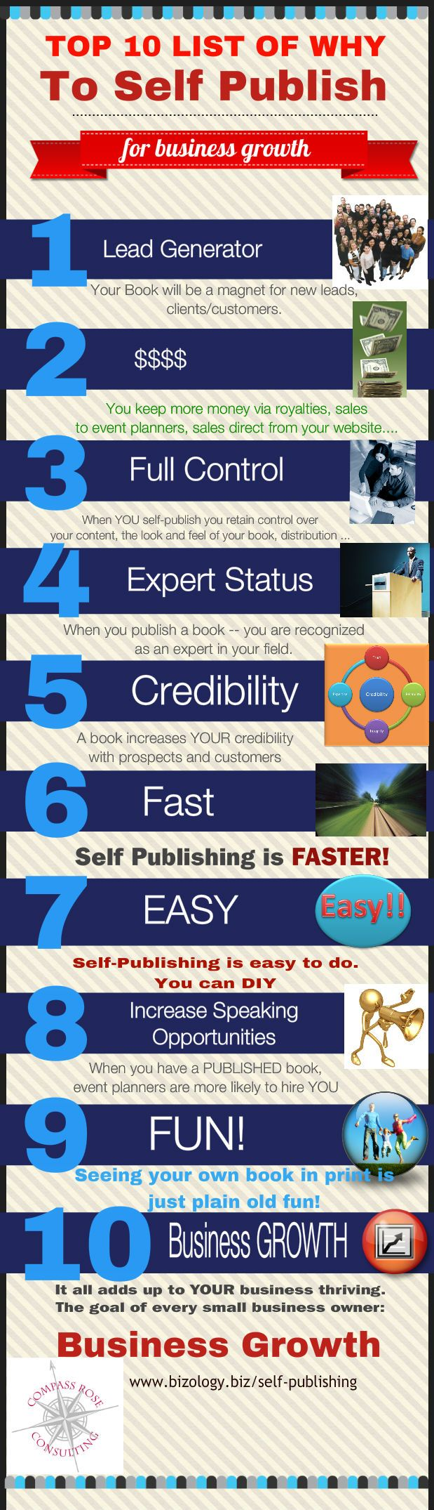 Top 10 Self-Pub Business